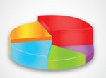 Colorful Pie Chart Vector Business Design