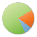 Analytics, Chart, Green, Pie Icon